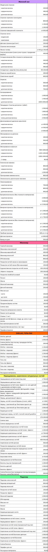 Price_Orbita_7421